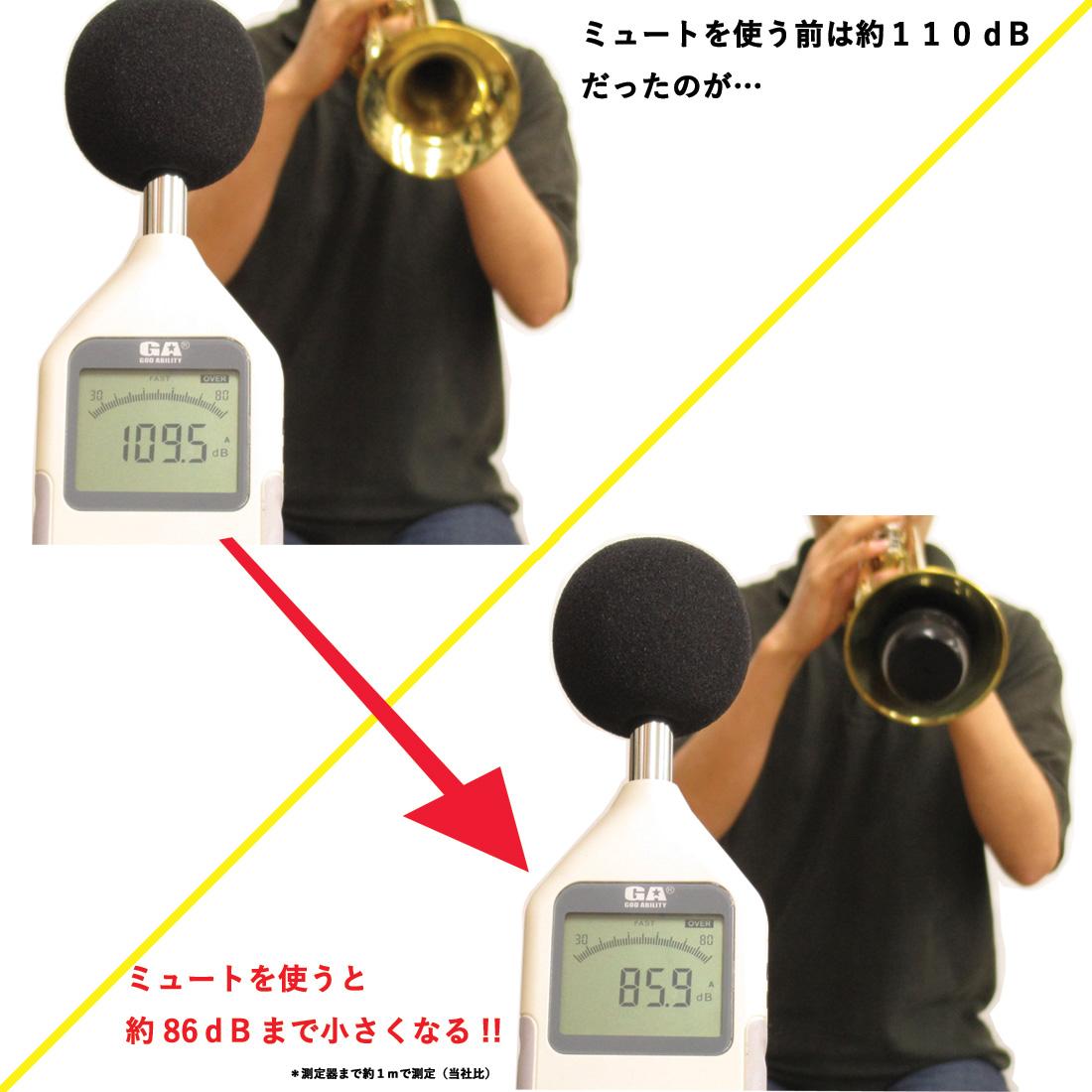 トランペットを吹くと約110dBですが、練習用ミュートを使用すると約86dB程度まで音量が下がります。(当店比)<br>演奏される環境や条件等により感じ方や大きさは違いますのであくまで参考としてご覧ください。<br>*測定条件は、トランペットのベルまで約1mの位置に測定器を置いて測定しています。